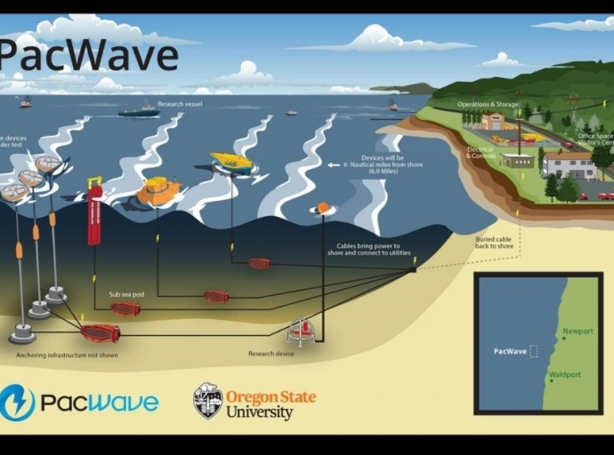 First Lease for Wave Energy Research Project in Federal Waters