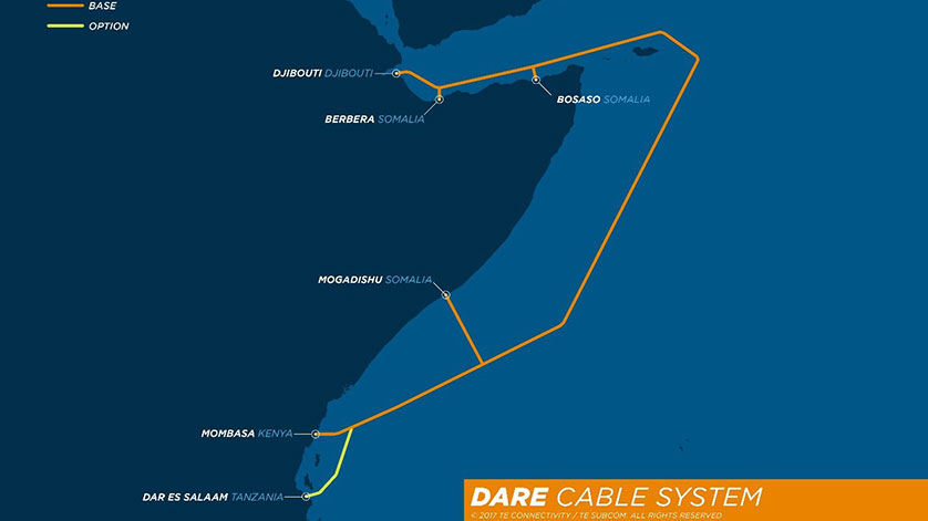 DARE Submarine Cable System Contract is Officially in Force ...