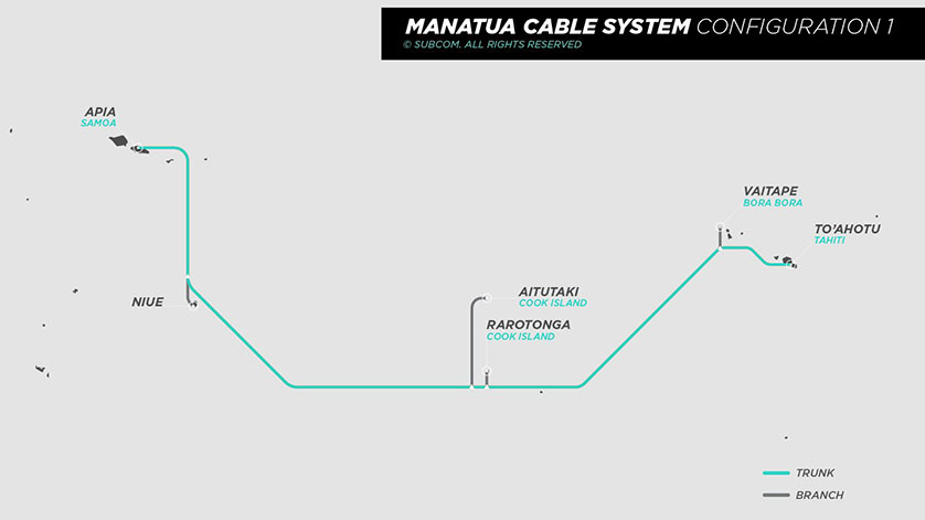 SubCom Announces Manatua Cable System Contract in Force