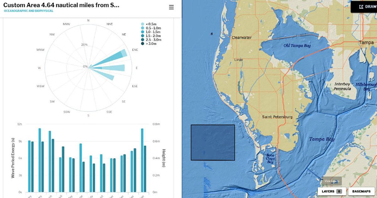 New OceanReports Tool Brings Ocean Data to your Fingertip