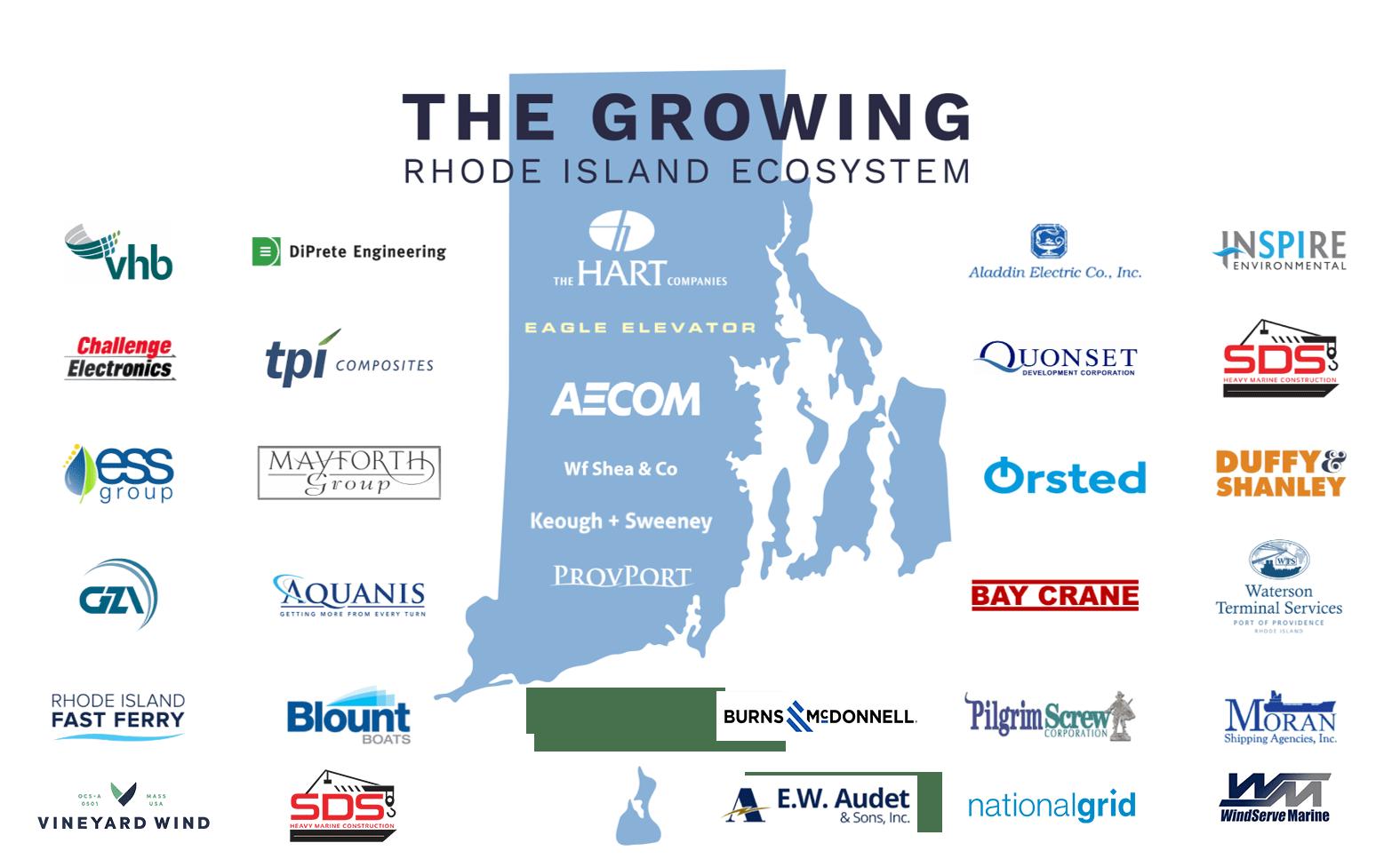 Rhode Island Offshore Wind Development Update | Energy | News