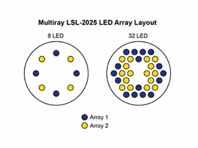 Multiray™ LED SeaLite®