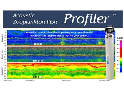 Acoustic Zooplankton Fish Profiler TM